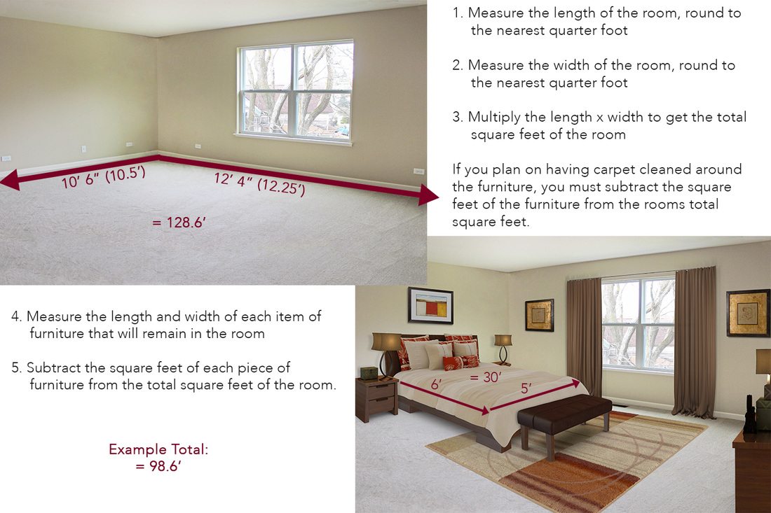 How To Measure The Area Of A Room Square Feet